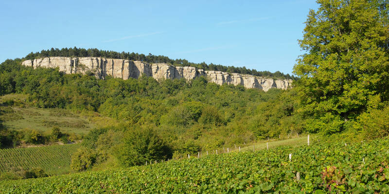 Falésias de Vouchignon